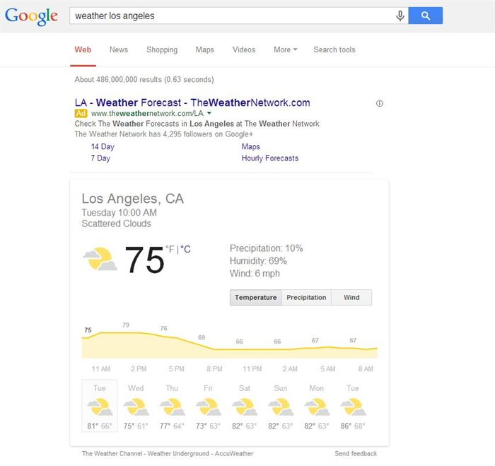 Weather Forecast-15 Google Hacks That Make Your Life Simpler