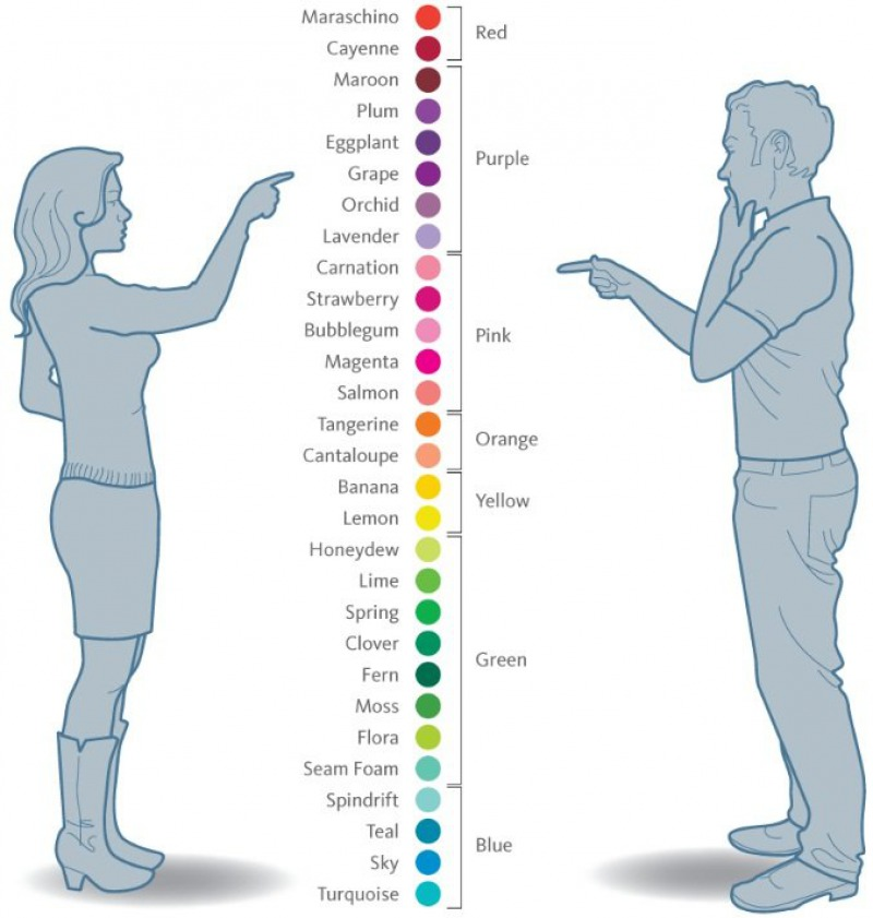 Цвет статуса человека
